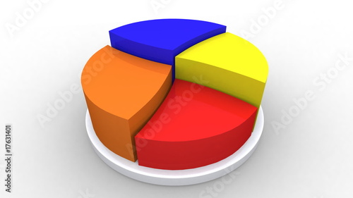 Pie chart in motion