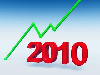 Aufschwung 2010
