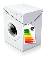 Performance énergétique d'un lave-linge (reflet)