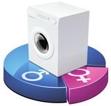 Répartition des tâches ménagères en majorité masculine poster