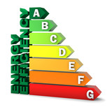 Energy Efficiency Rating Chart poster