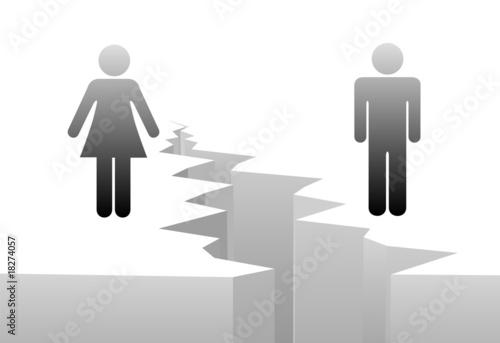Man woman separation by divorce gender gap