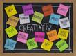 Quadro creativity word cloud on blackboard