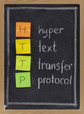 hyper text transfer protocol  - http poster