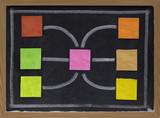 blank flowchart or network on blackboard poster