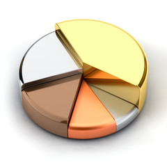Pie chart, made of different metals.