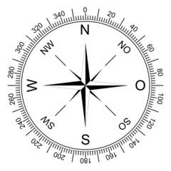 Kompass - Ziffernblatt