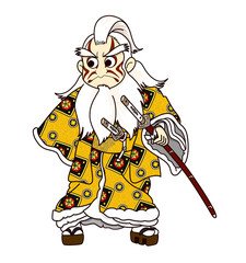 歌舞伎ー髭の意休のキャラクター