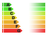 Scale of energetic efficiency poster