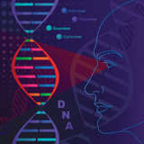 DNA genetic researches, test poster