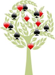 Spiel-Baum