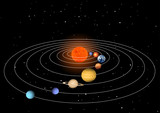 Solar system - 18974413