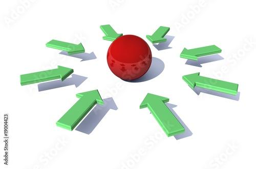 Grüne Pfeile zeigen auf rote Kugel