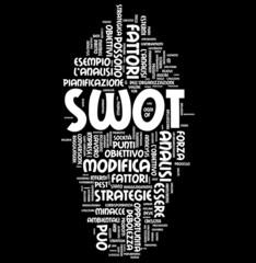 SWOT- Analisi e pianificazione strategica