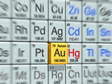 aurum @periodic table poster