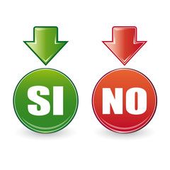 Si e No