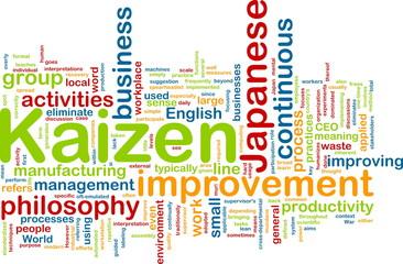 Kaizen word cloud