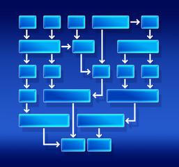 Blank Flow chart