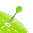 green target - green goal - hitting commercial objectives