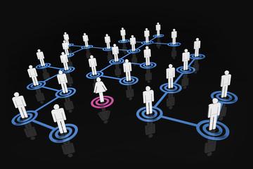 Network People - Man's World
