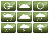 Weather Forecast Symbols/Icons poster