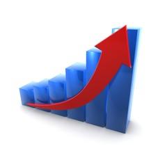 Graph of success