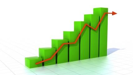 Chart grün