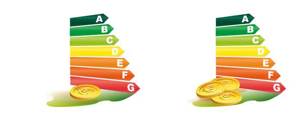 prix consommation d'electricité part1
