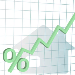 Home mortgage Interest rates higher chart