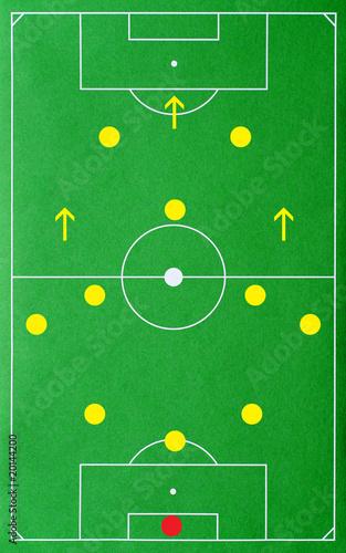 3 5 2 system fußball