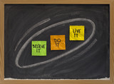 believe, do, live it - motivational concept poster