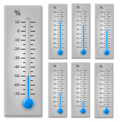 Discount thermometer