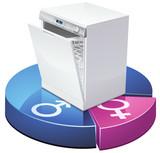Répartition de la vaisselle en majorité masculine poster