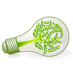 Ökölogische Energie