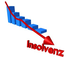 Negative Bilanz bis zur Insolvenz
