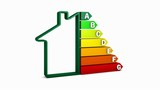 Energy Efficiency Rating System poster