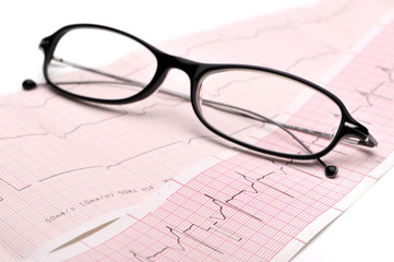 Eyeglasses and cardiogram