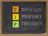 difficulty, importance, frequency - DIF analysis poster