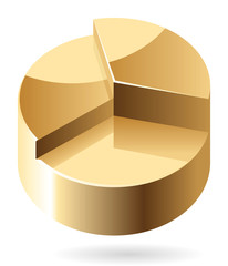 Isometric icon of gold chart