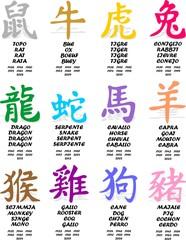 Zodiaco Cinese-Chinese Zodiac-Zodiaque Chinois-Vector