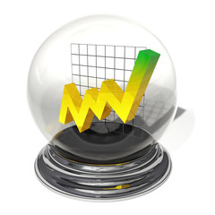 crystal ball investment forecast