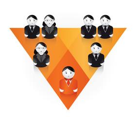 hierarchie au travail / management