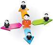 elections / management / reseau social