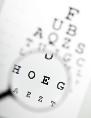Magnifier over eye chart