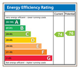 Energy Efficiency Rating poster
