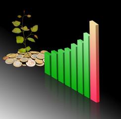 Development of green economy