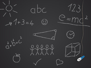 blackboard/chalkboard with text and draws