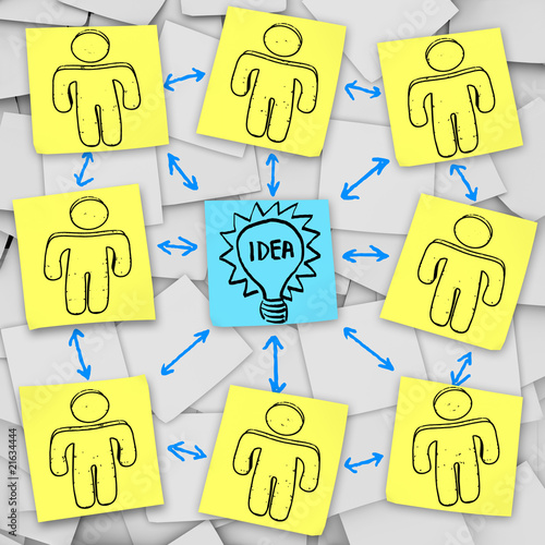 Teamwork to Think of Idea - Sticky Notes