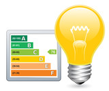 Light Bulb and Energy Efficiency Rating poster