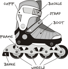 Extreme Sports Roller Skates - specification